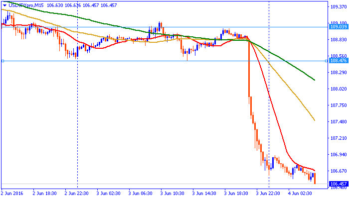chart160603-2.png