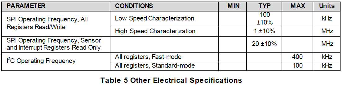 20160531_MPU9250_other_electrical_specifications.png