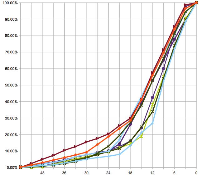 pot-curve.png