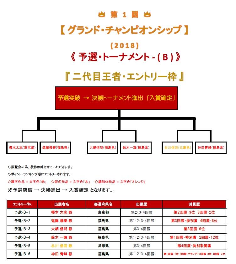 予選トーナメント-B-2018
