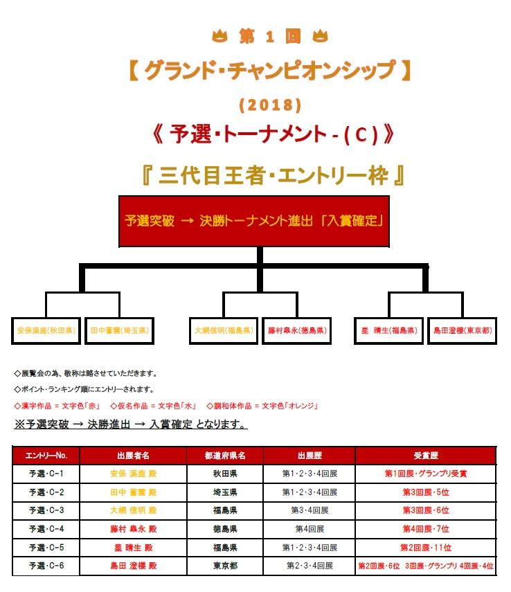 予選トーナメント-C-2018