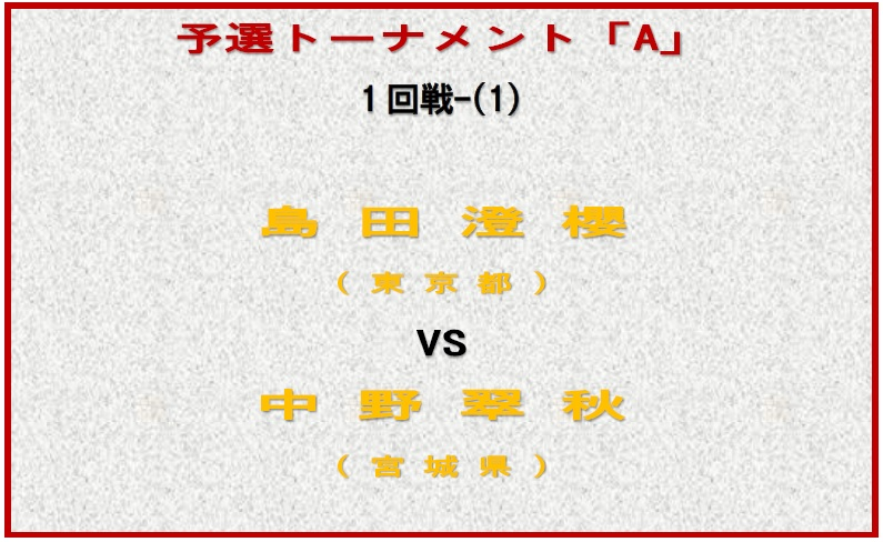 予選トーナメント-A 対戦ボード