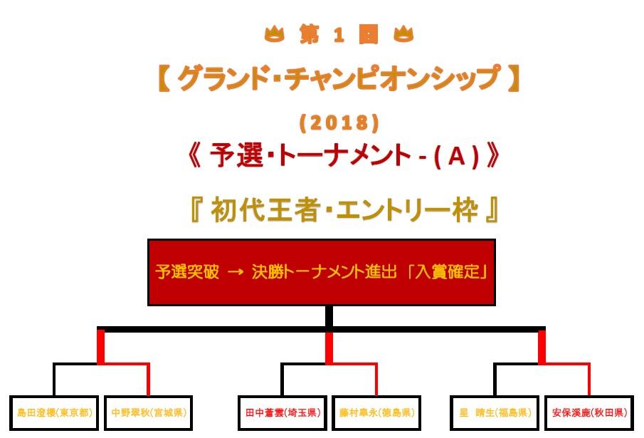 トーナメント表-a-3