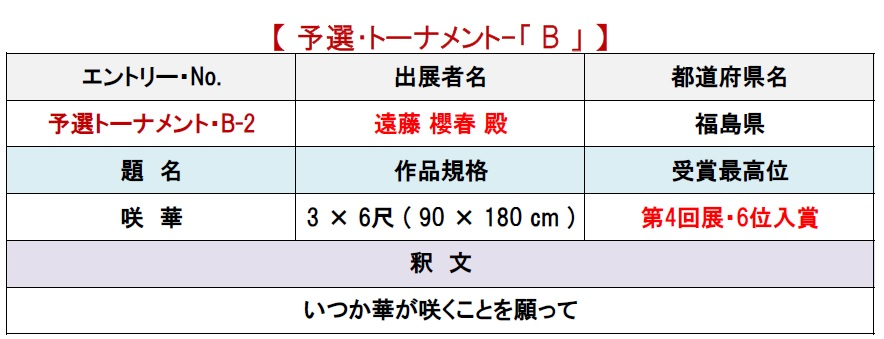 個表-B-2