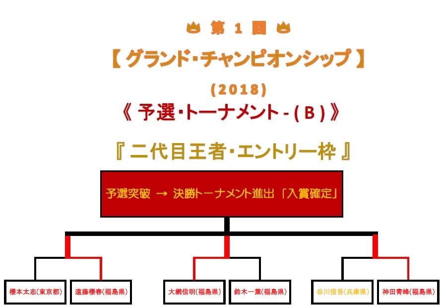 予選トーナメント-b-3