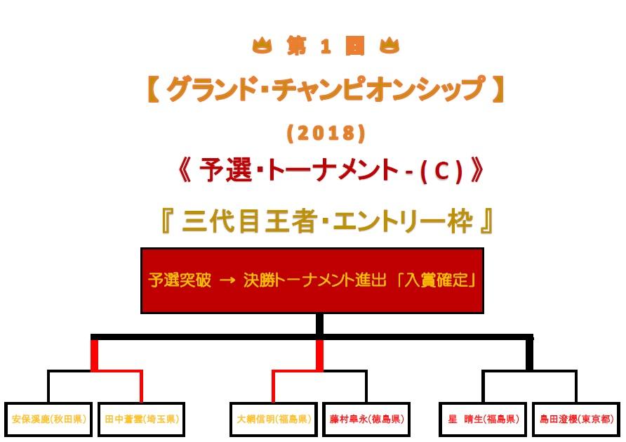 予選トーナメント-c-2