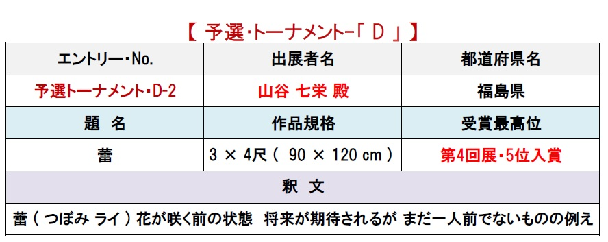 個表-d-2-2018
