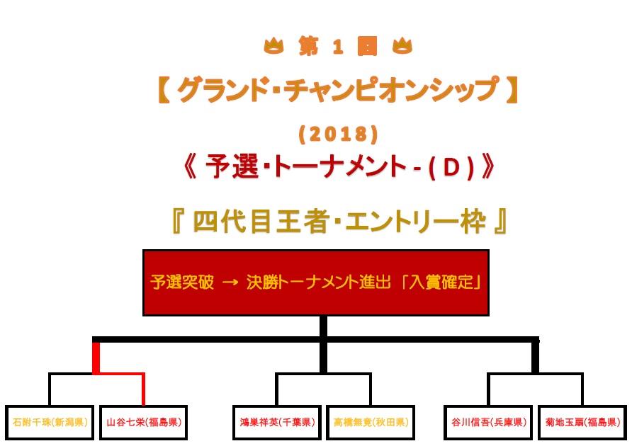 予選トーナメント-d-1-2018