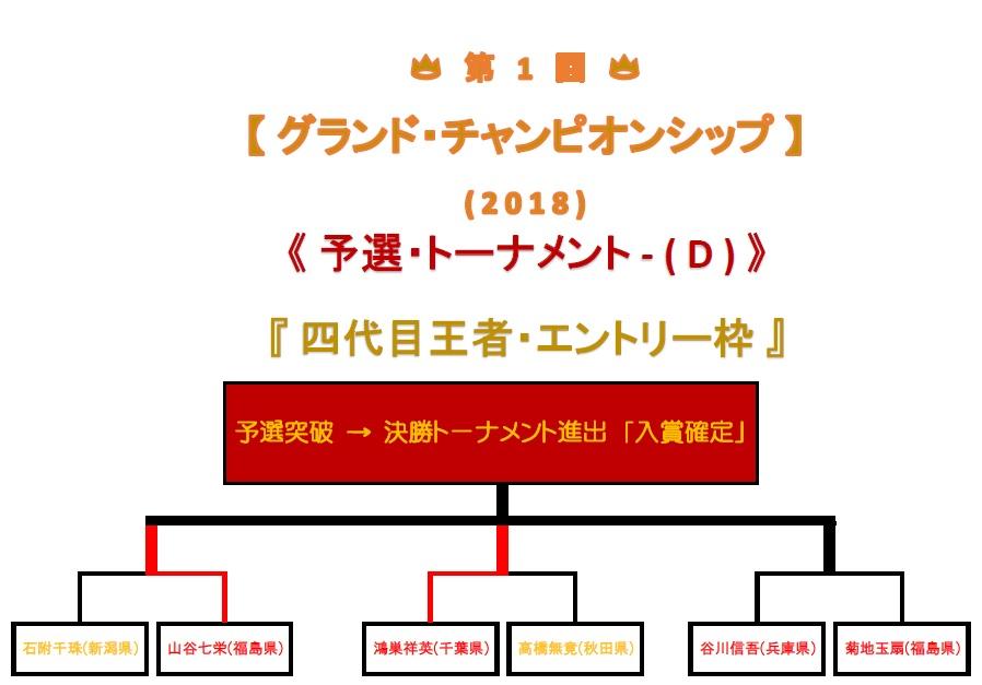 予選トーナメント-d-002-2018