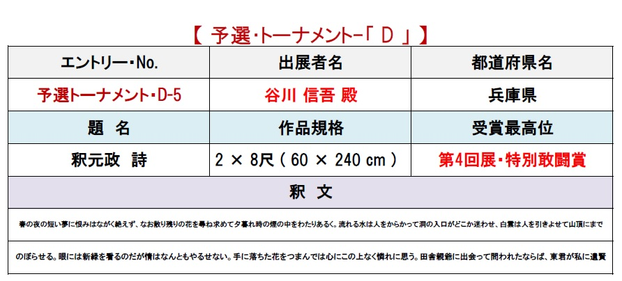 個表-d-05-2018