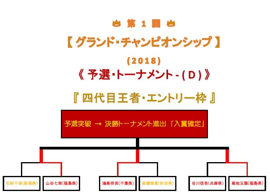 予選トーナメント-d-3-2018