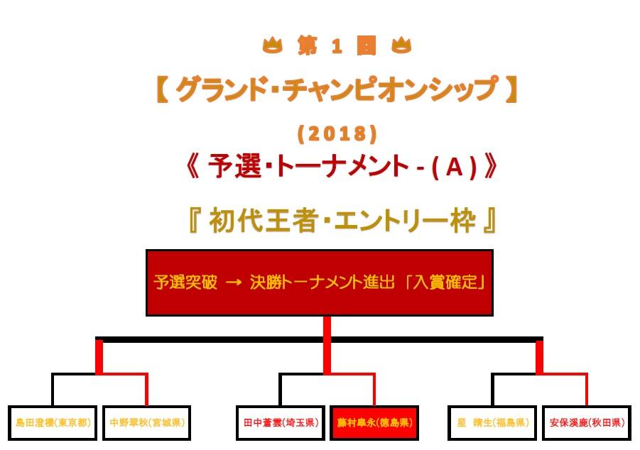 予選決勝-A-トーナメント