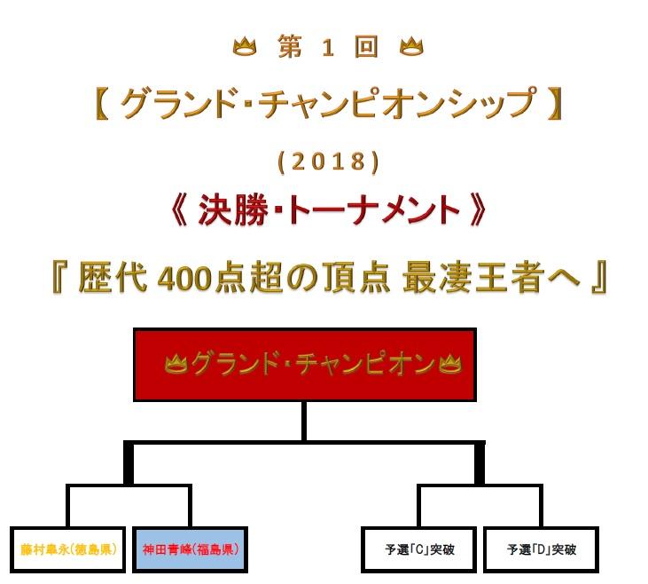 グランド・チャンピオンシップ決勝トーナメント-b