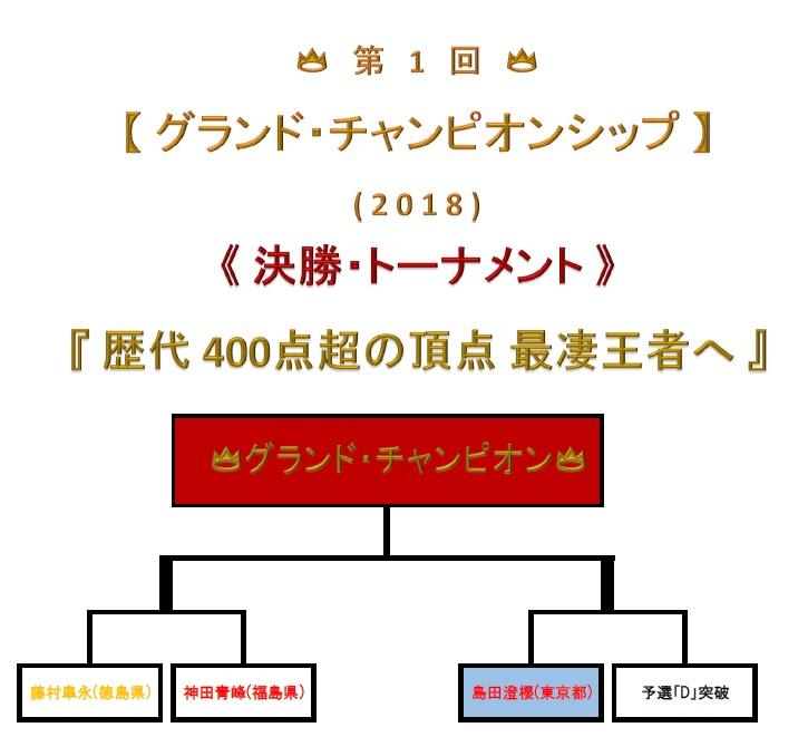 決勝トーナメント-c-06-2018-12-12