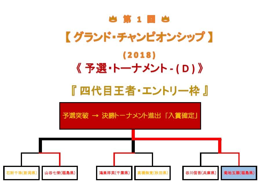 予選トーナメント決勝-d-2018
