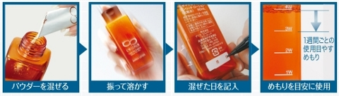 TPNa、EGF、FGFペプチド!Wナノ化で超浸透高保湿化粧水【サイクルプラス エンリッチローション】