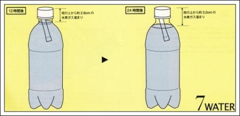 高濃度7ppm、特許製法水素水【セブン・ウォーター】お茶、コーヒー、スポーツドリンクで作れる、低価格を実現!