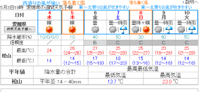 2016050300121.png