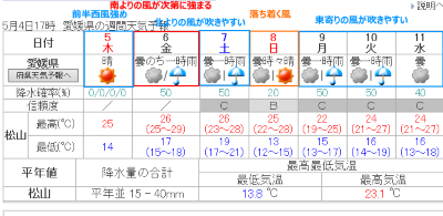 20160505005.png