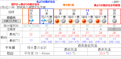 201605100012121.png