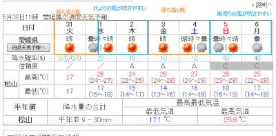2016053012554.png