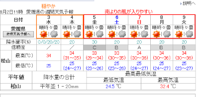 2016080300152.png