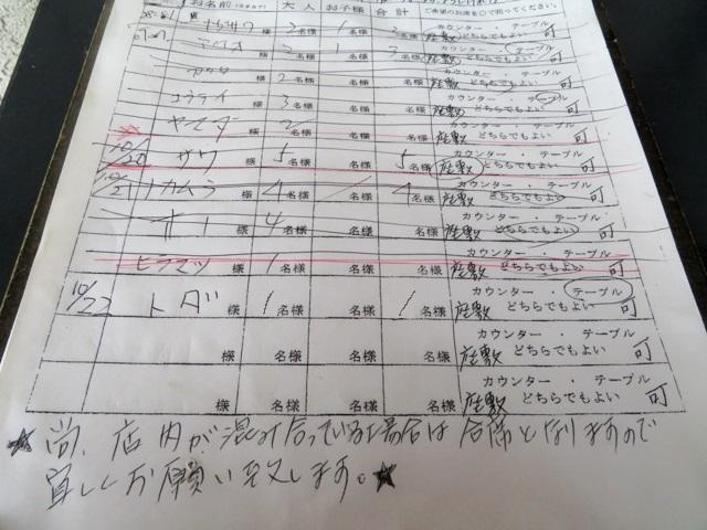 千葉ラーツー (16)