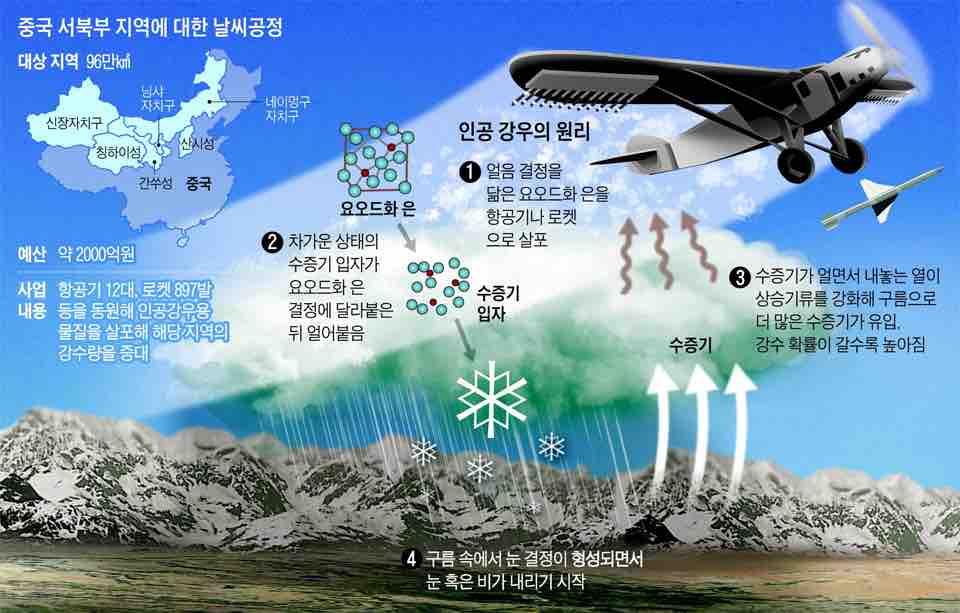韓国気象庁、初の「人工降雨」実験…事実上の失敗 もっと!コリア 1/26 ...