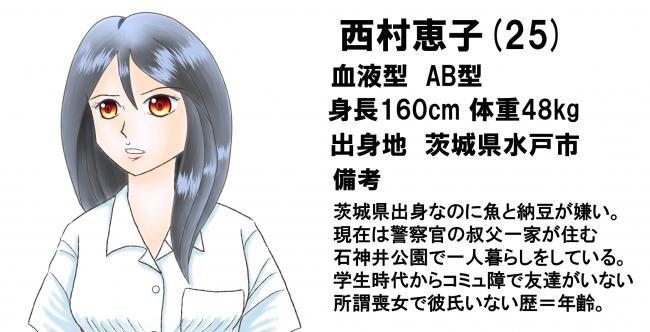 西村恵子(プロフィール)
