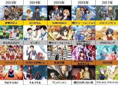 【動画追加】5ch民が選ぶ『2018年ベストアニメランキング』が決定する! この結果は納得じゃね?