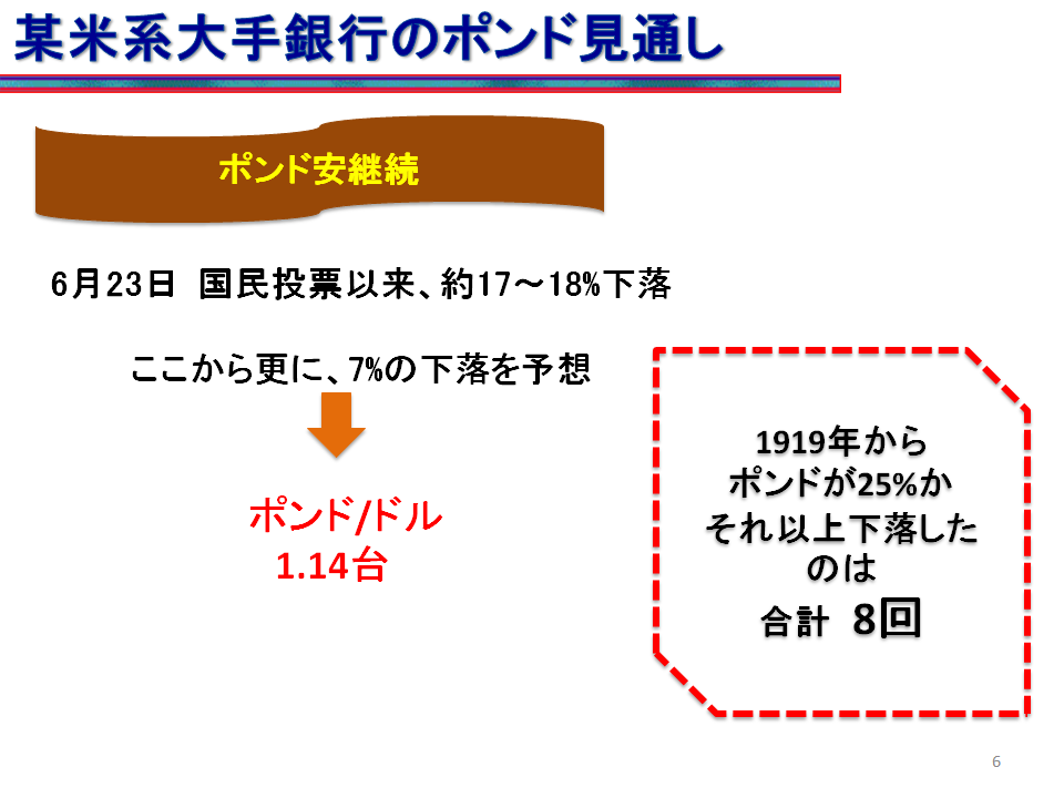 美子氏資料 6